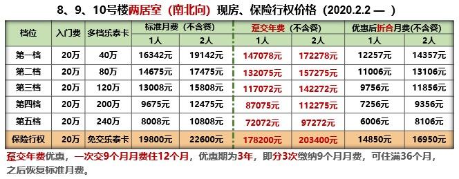泰康北京燕园养老社区2020年价格